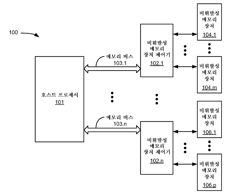 Figure P1020167002219