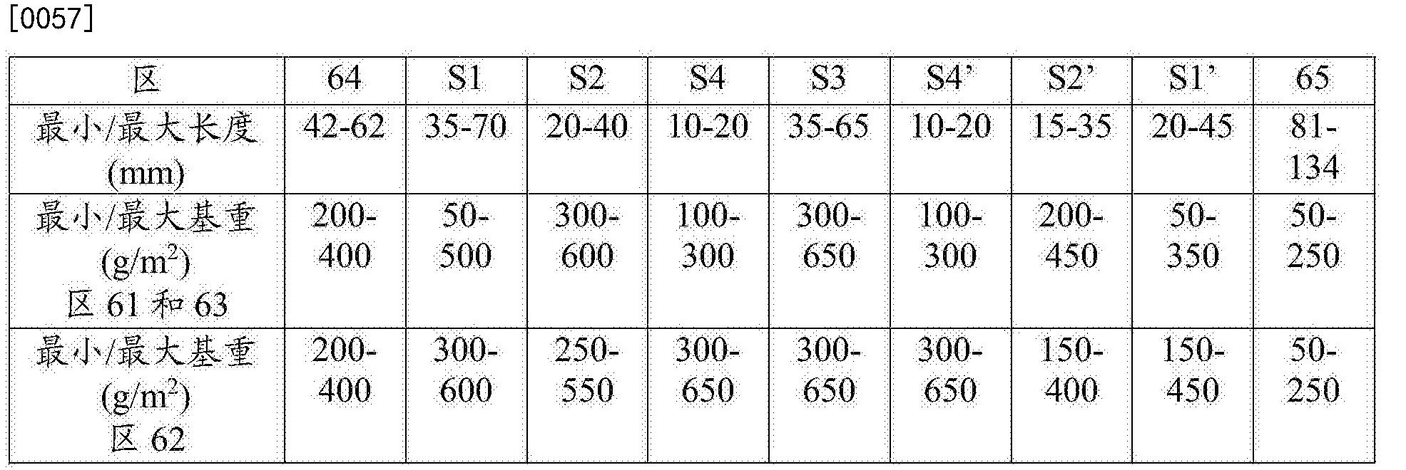 Figure CN108966643AD00112