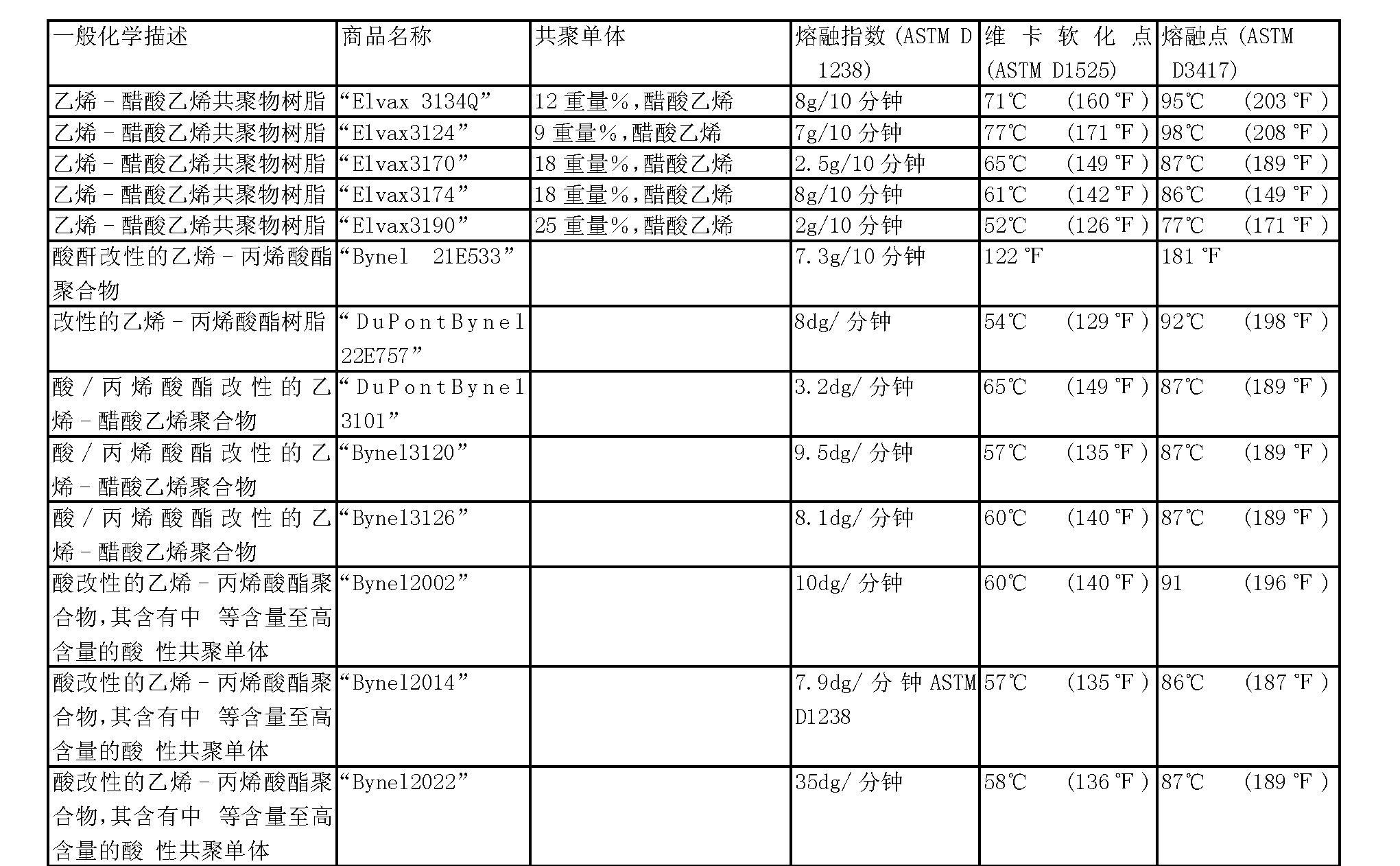 Figure CN101421646BD00071
