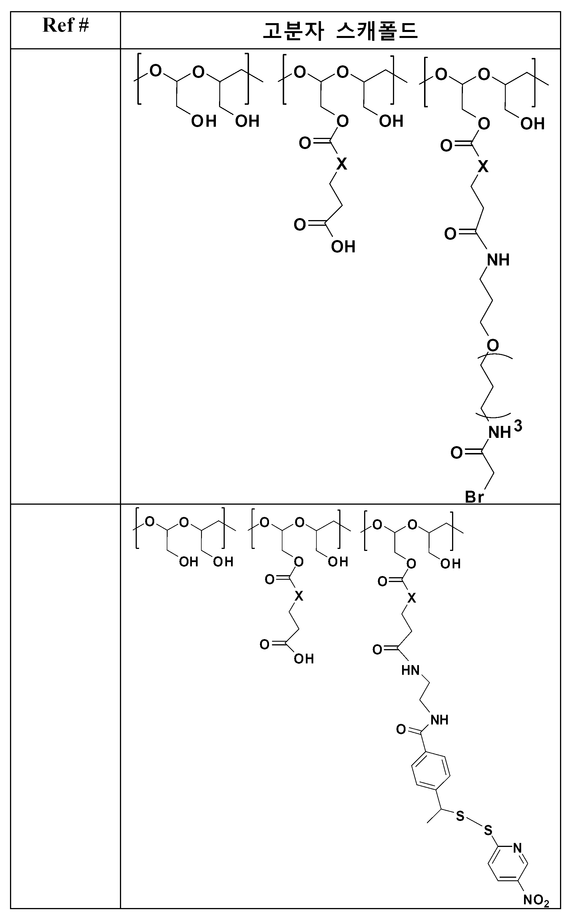 Figure 112014001971018-pct00084