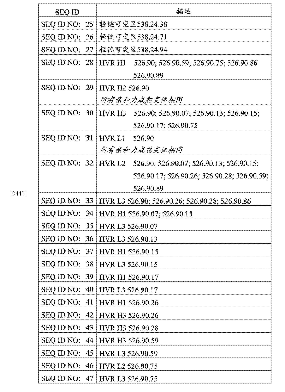 Figure CN103890007AD00601