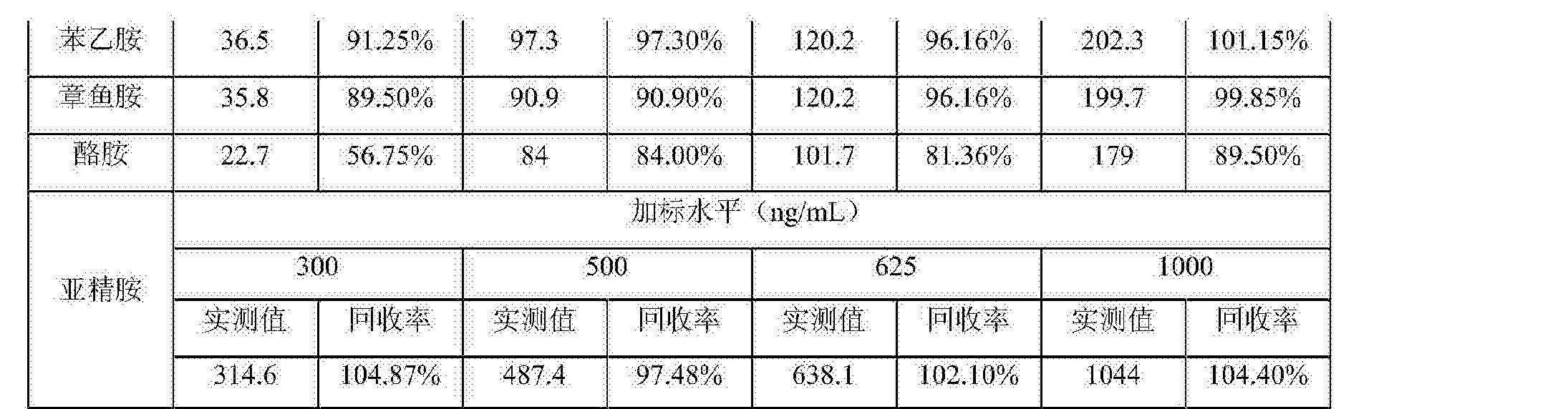 Figure CN105866302AD00061