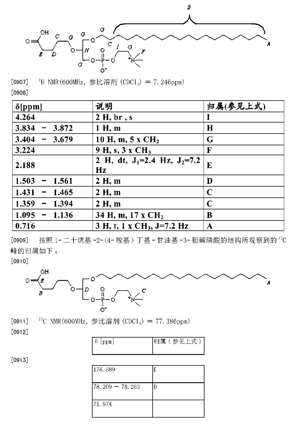 Figure CN104788492AD01001