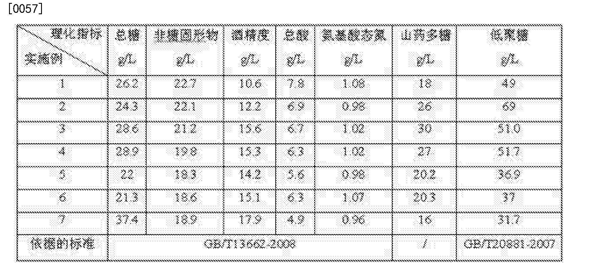 Figure CN104130902BD00061