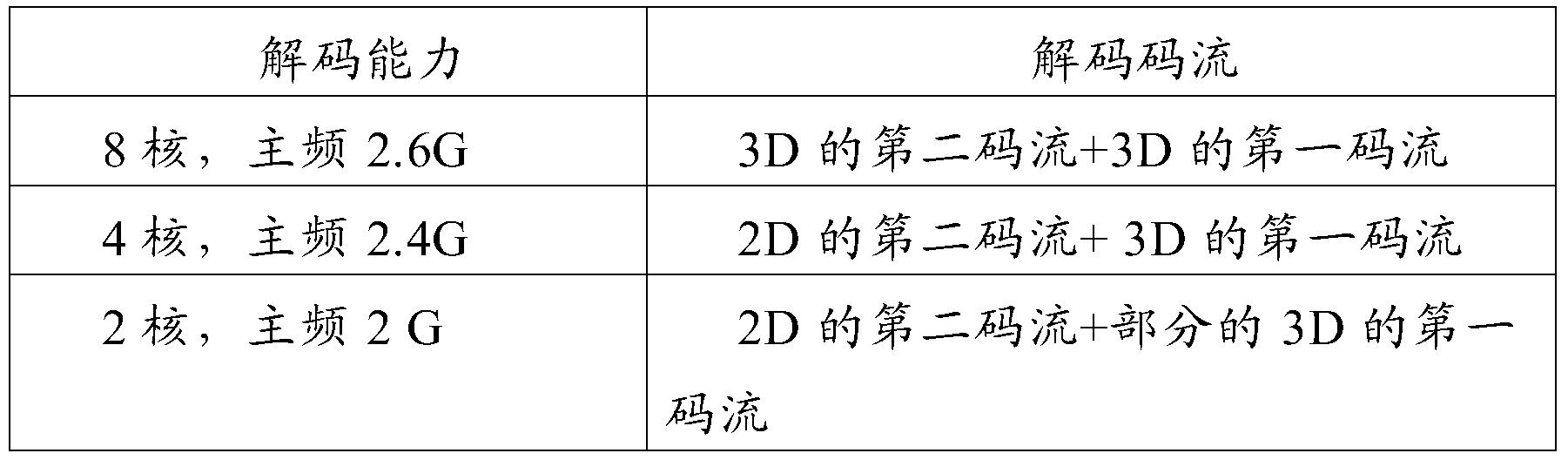 Figure PCTCN2016101823-appb-000004