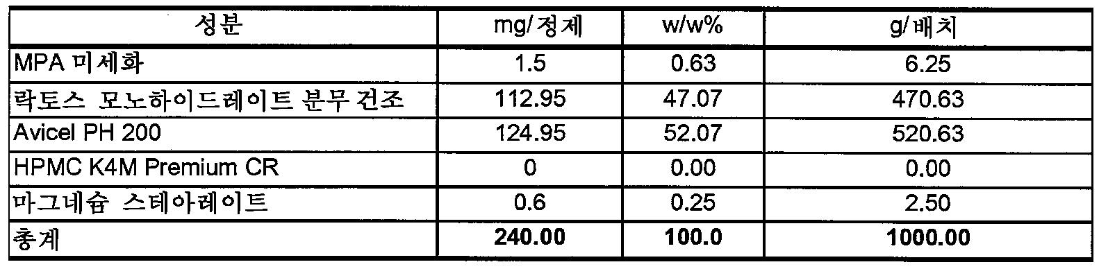 Figure 112009049300571-PCT00010