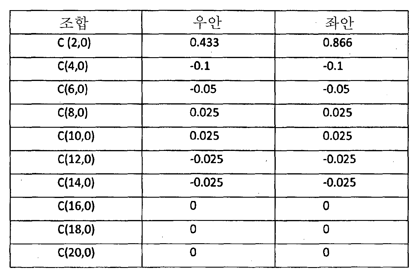Figure 112014105016158-pct00016
