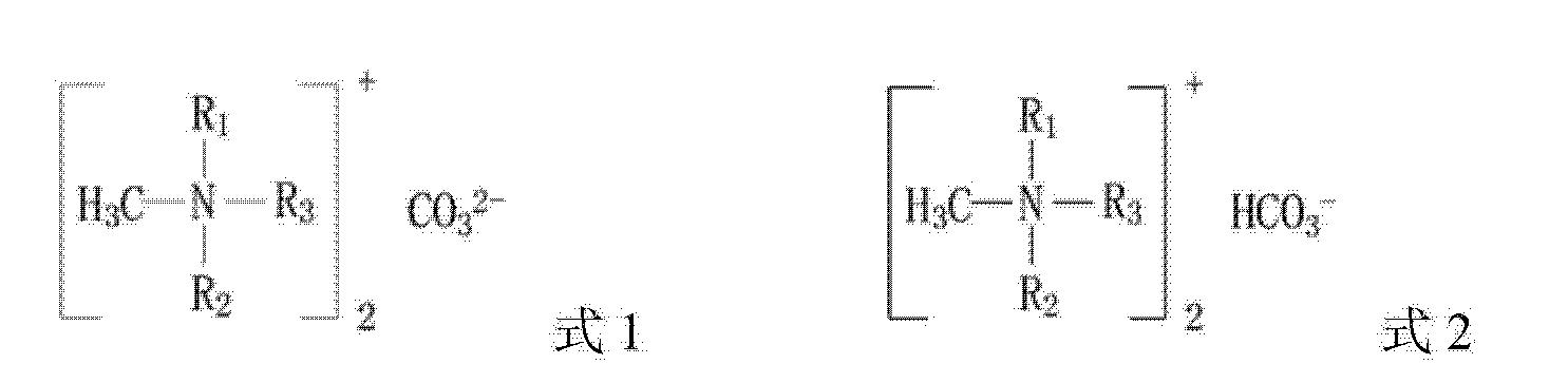 Figure CN104263946AD00082