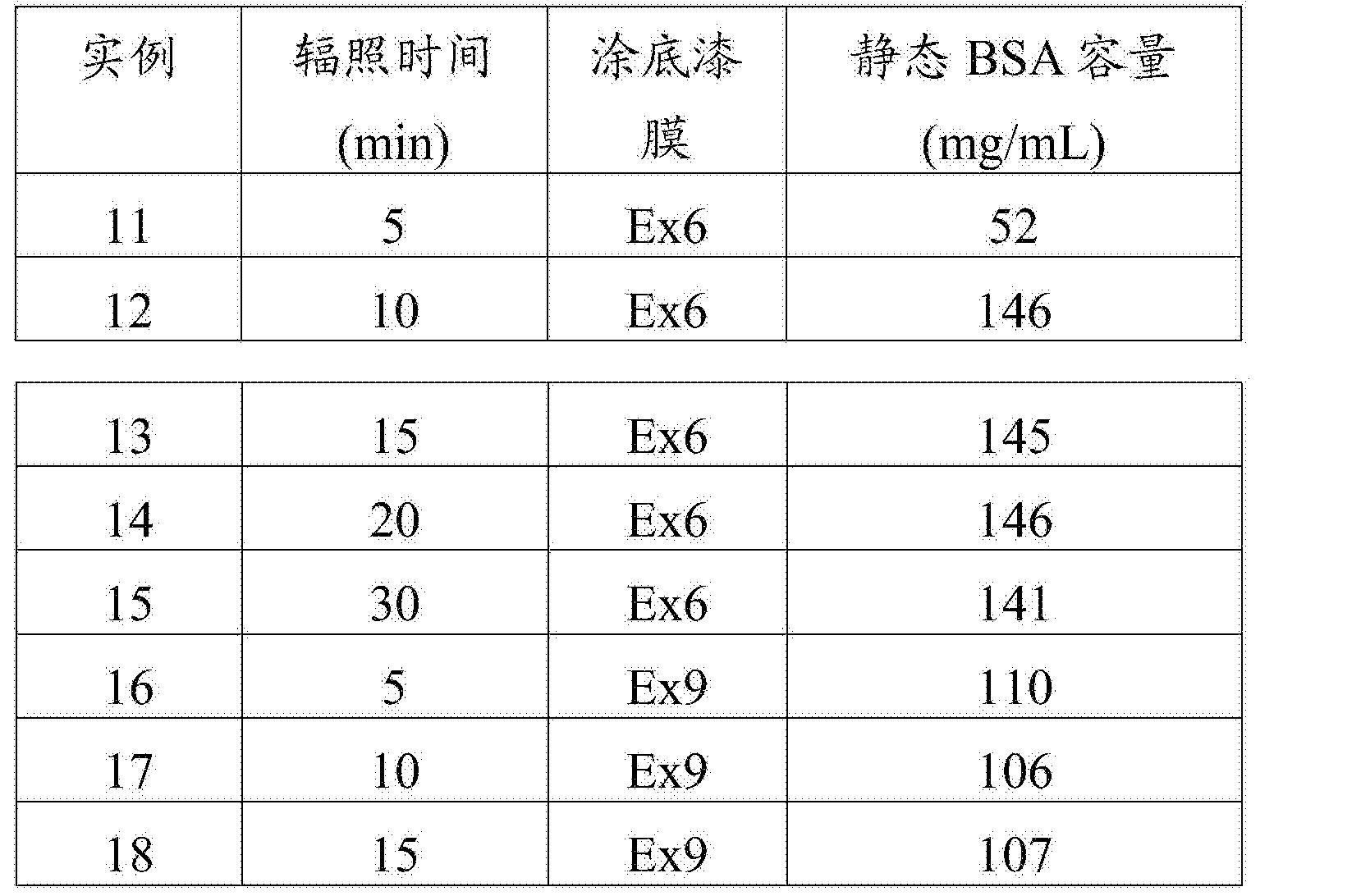 Figure CN104737018BD00251