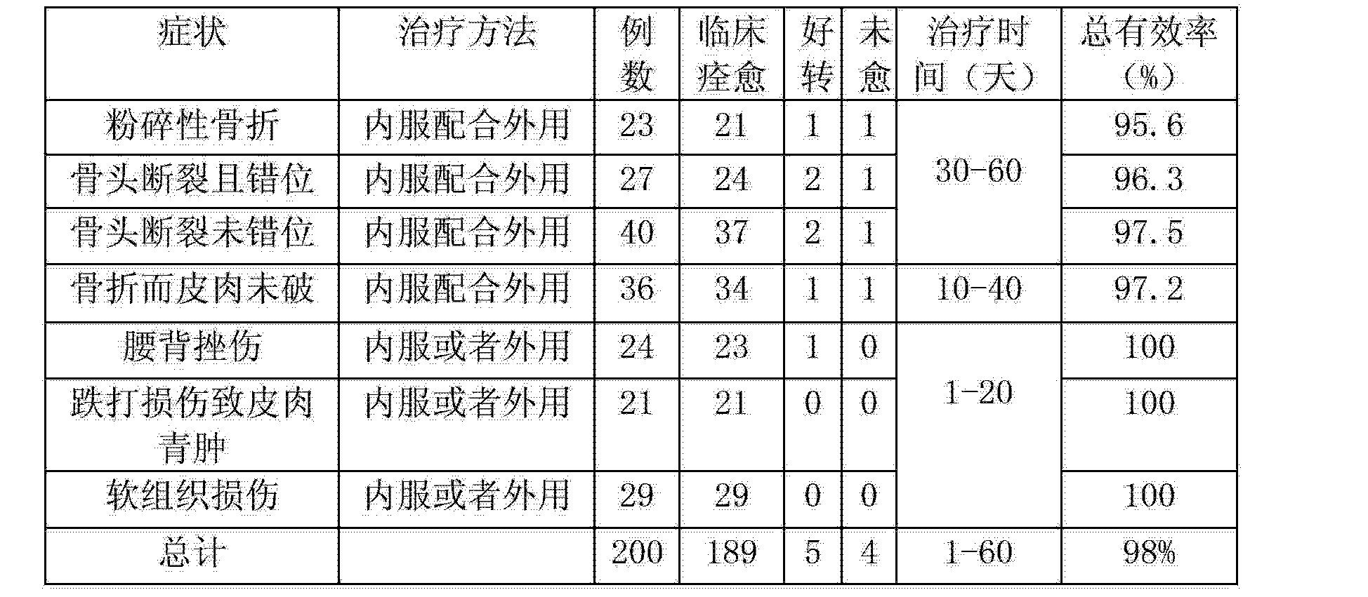 Figure CN103156972AD00081
