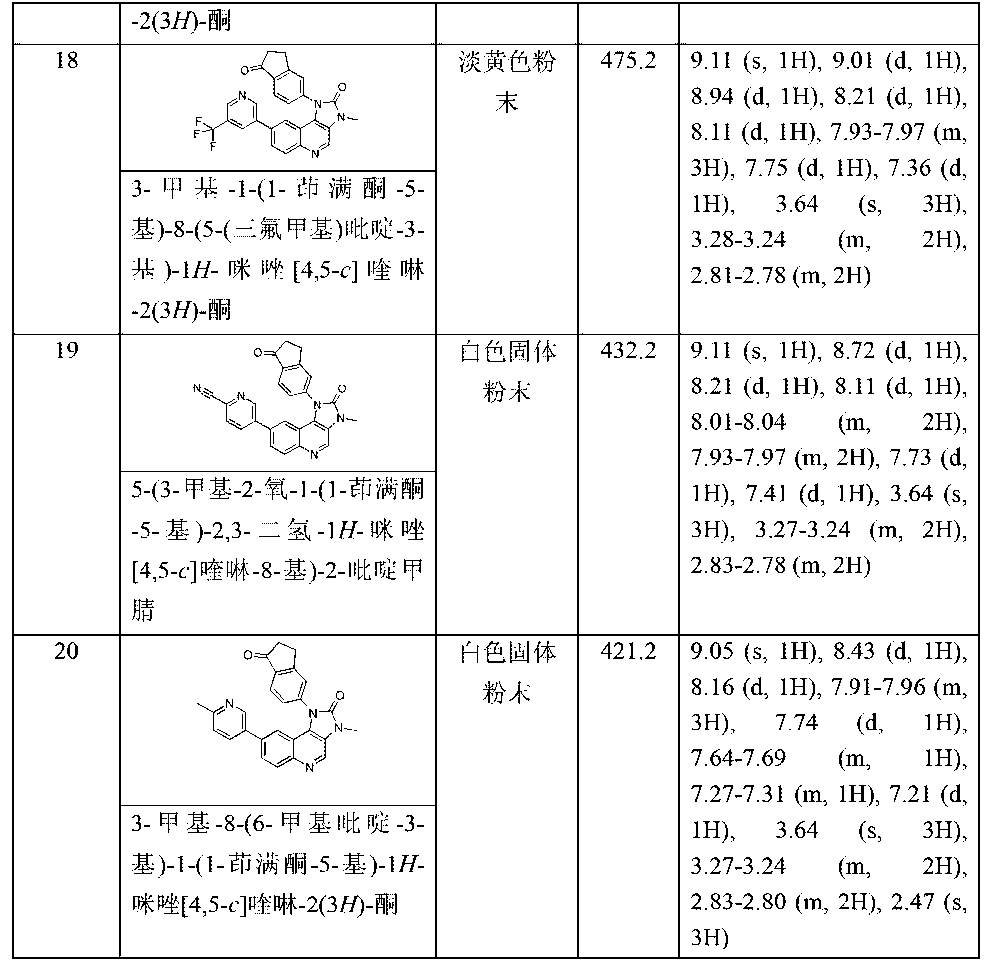 Figure CN103012398BD00481