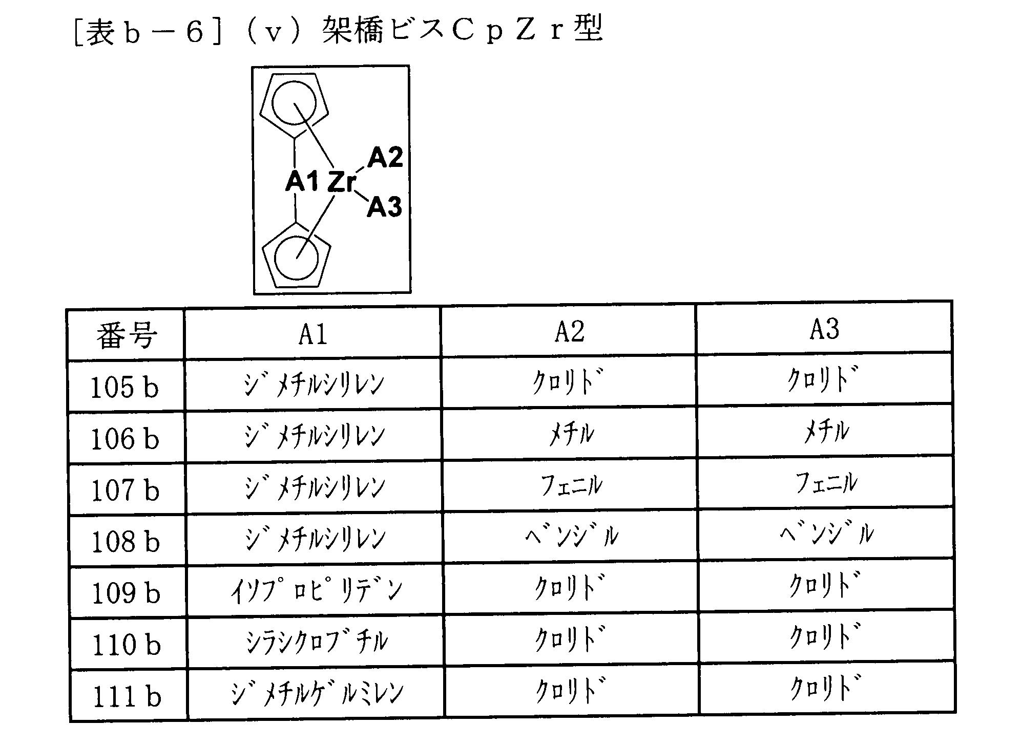 Figure JPOXMLDOC01-appb-T000045