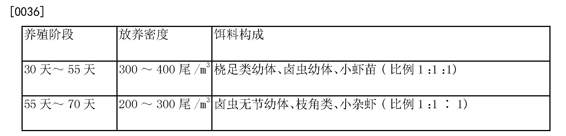 Figure CN103548722BD00062