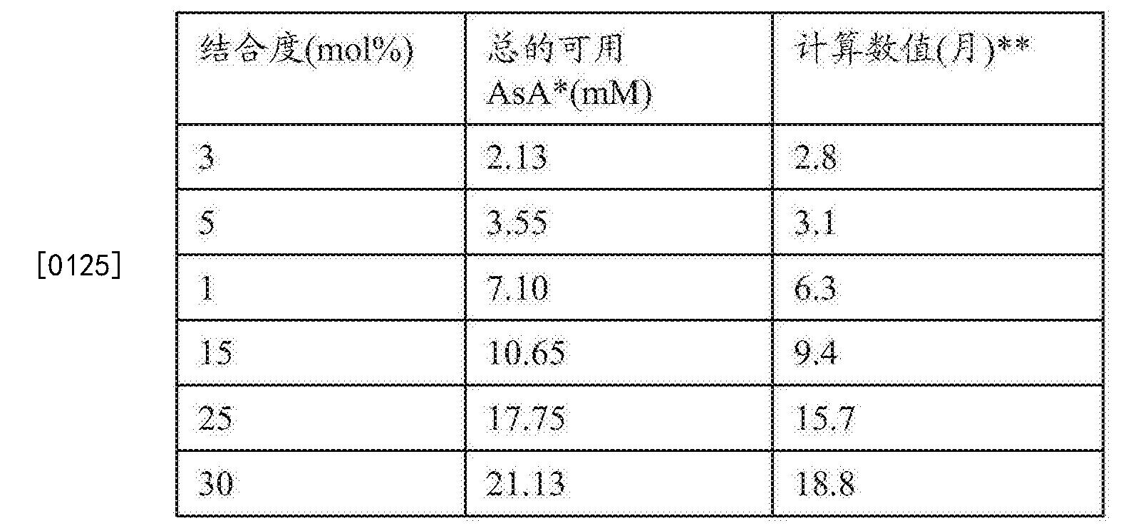 Figure CN108379112AD00241