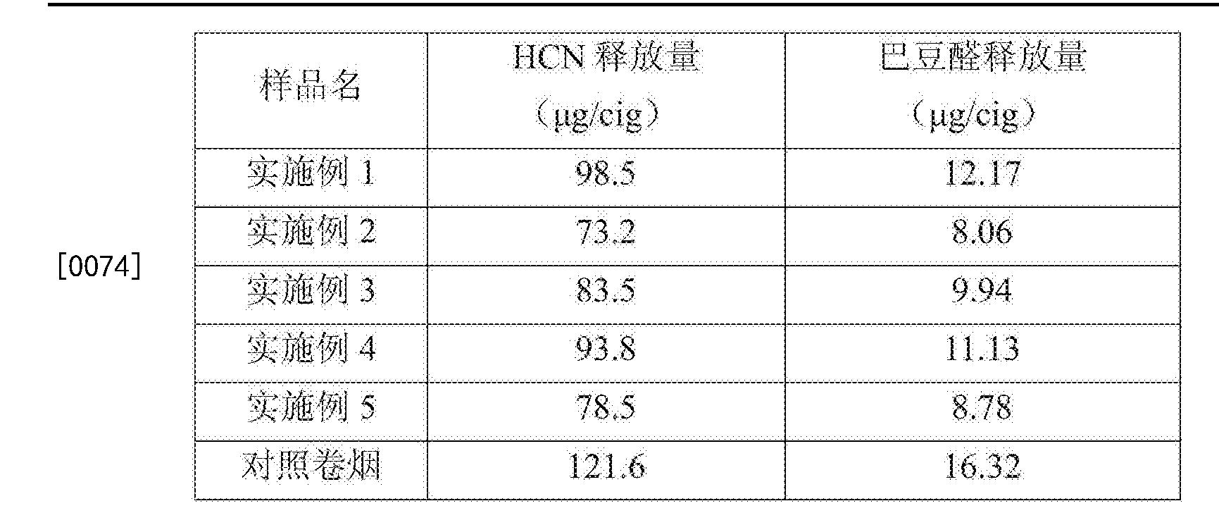 Figure CN107286275AD00071