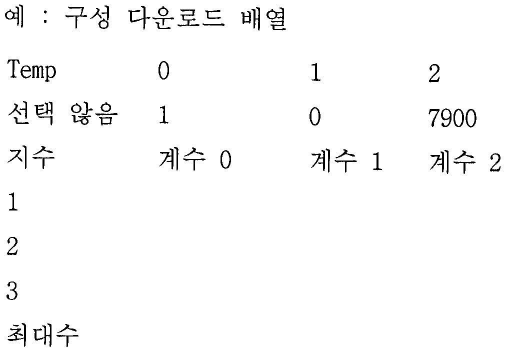 Figure 112011082603083-pat00001