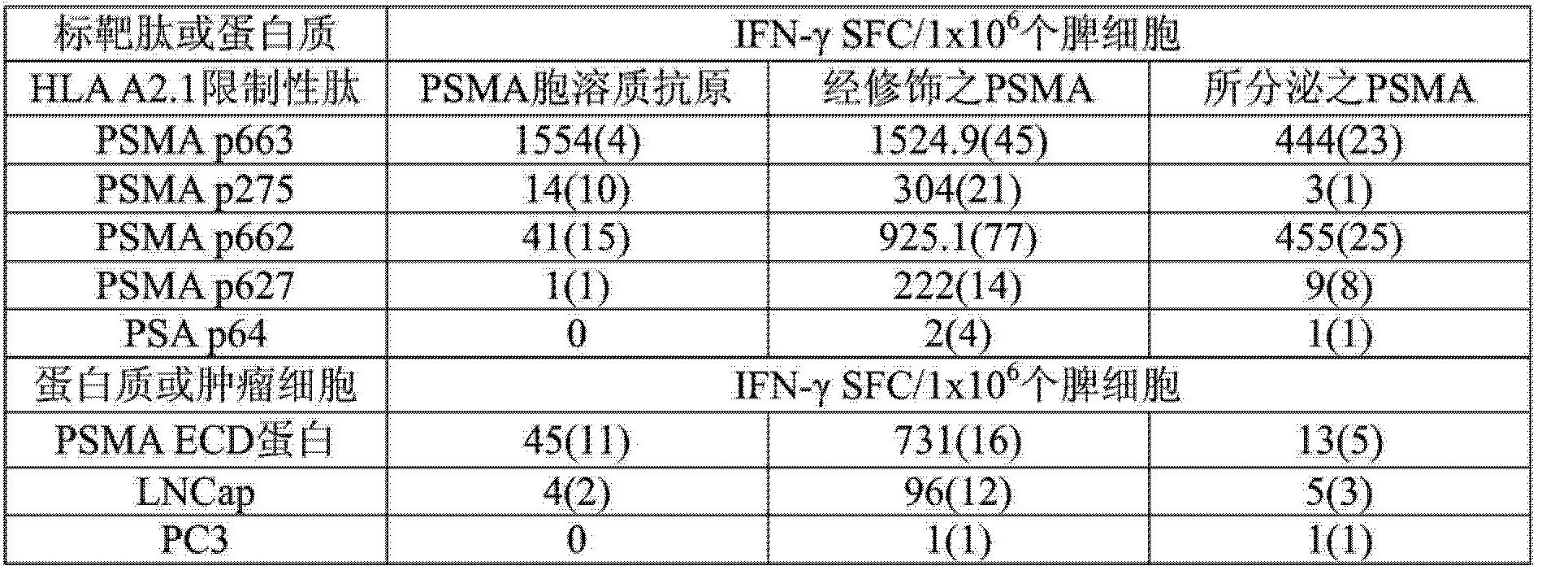 Figure CN104284674AD00441