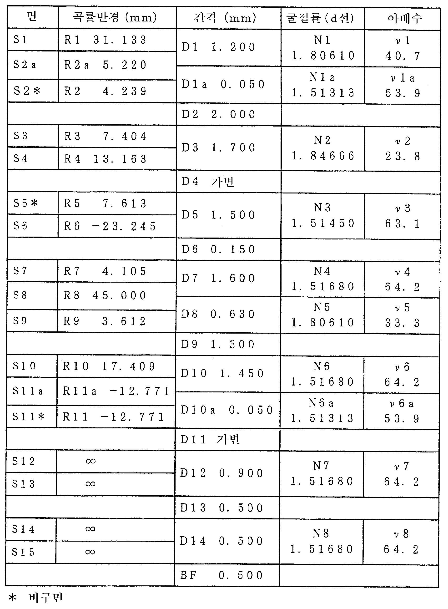 Figure 112005021782010-pat00018