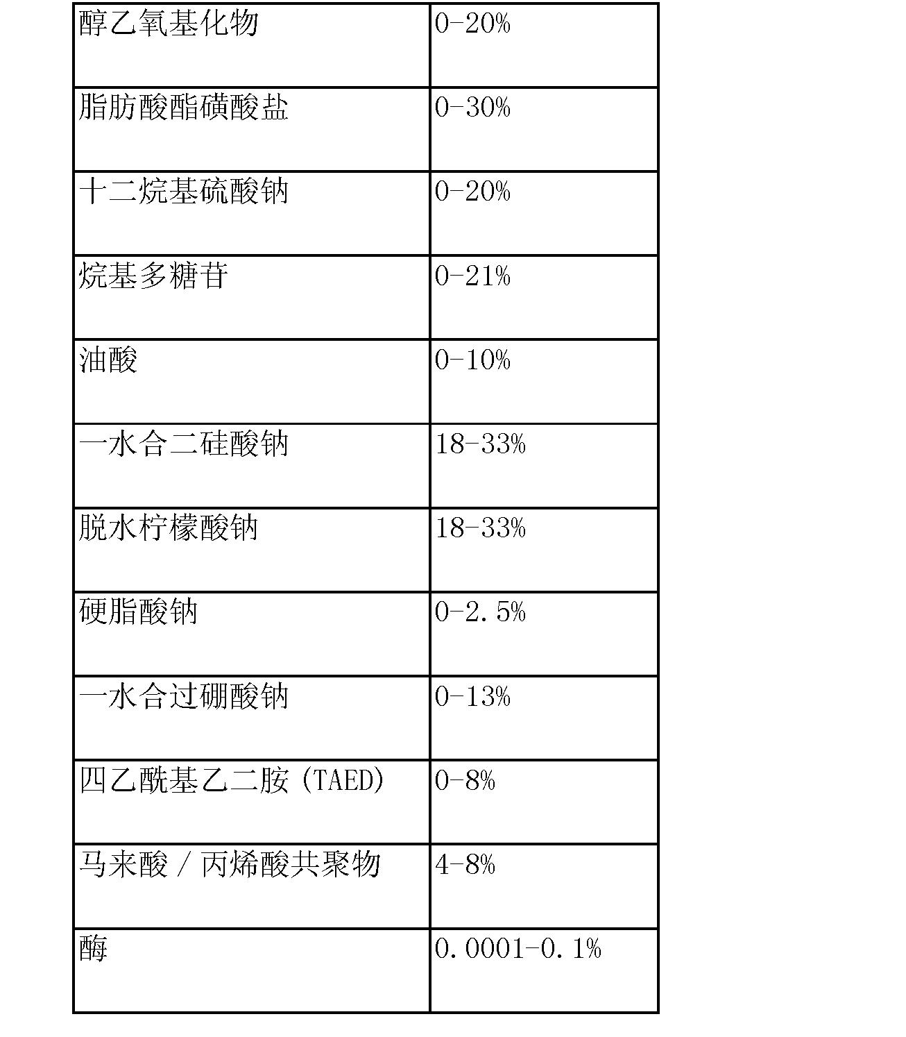 Figure CN102994486AD00332