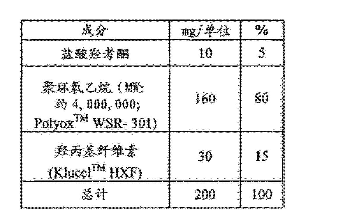 Figure CN102688241AD00481