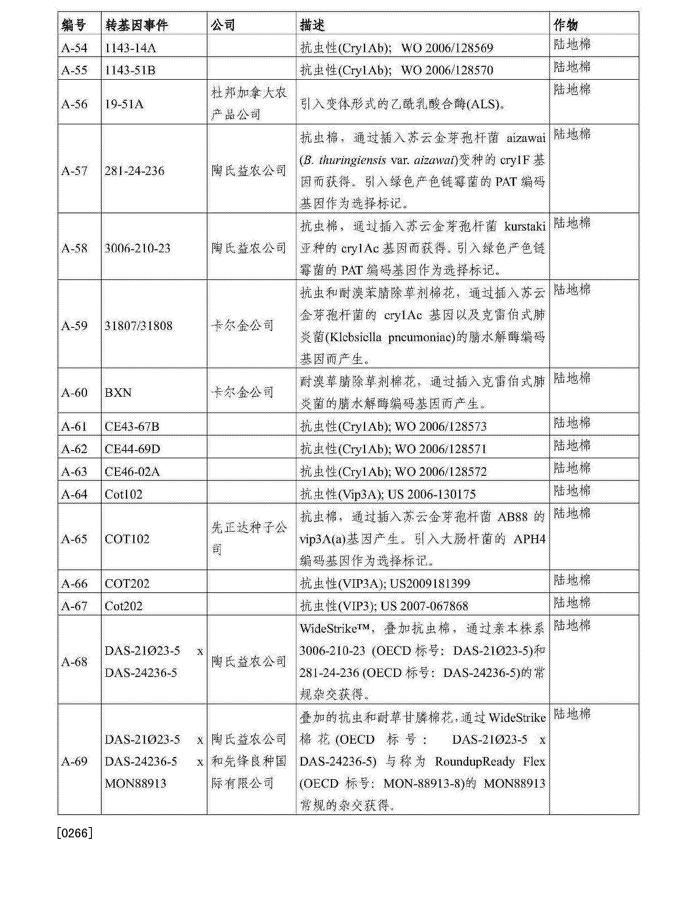 Figure CN103717076BD00351