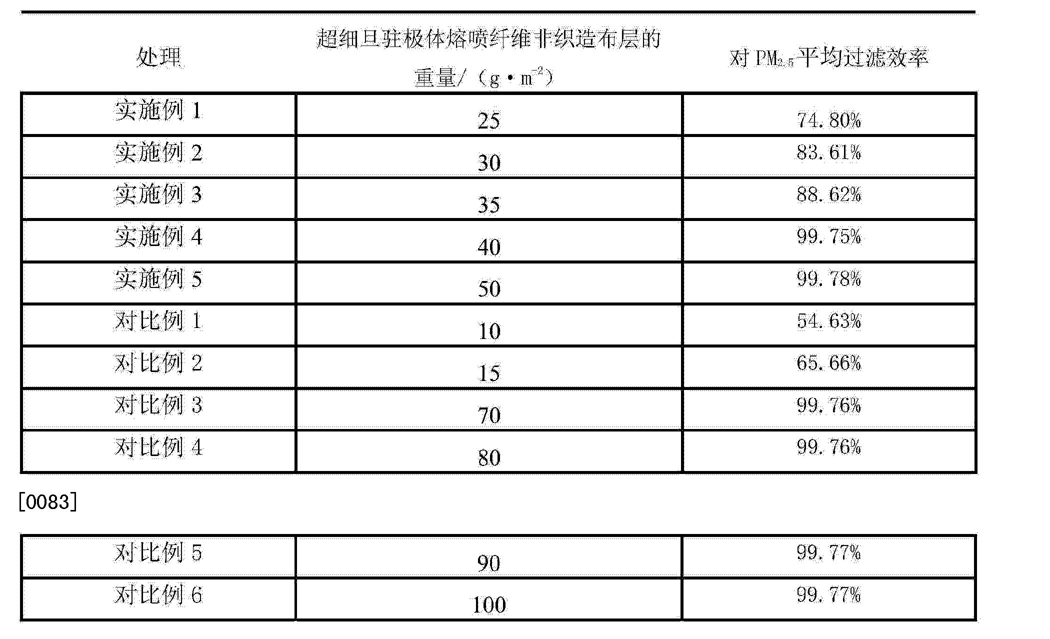 Figure CN203614011UD00091