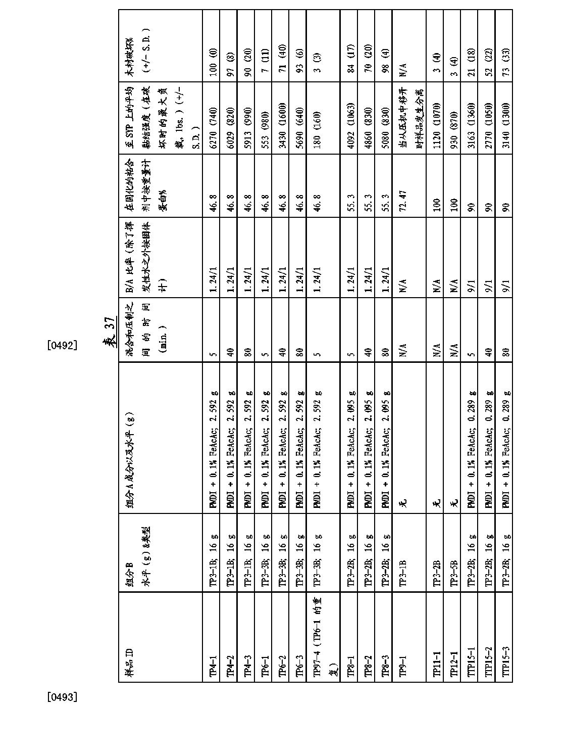 Figure CN102439056BD00891