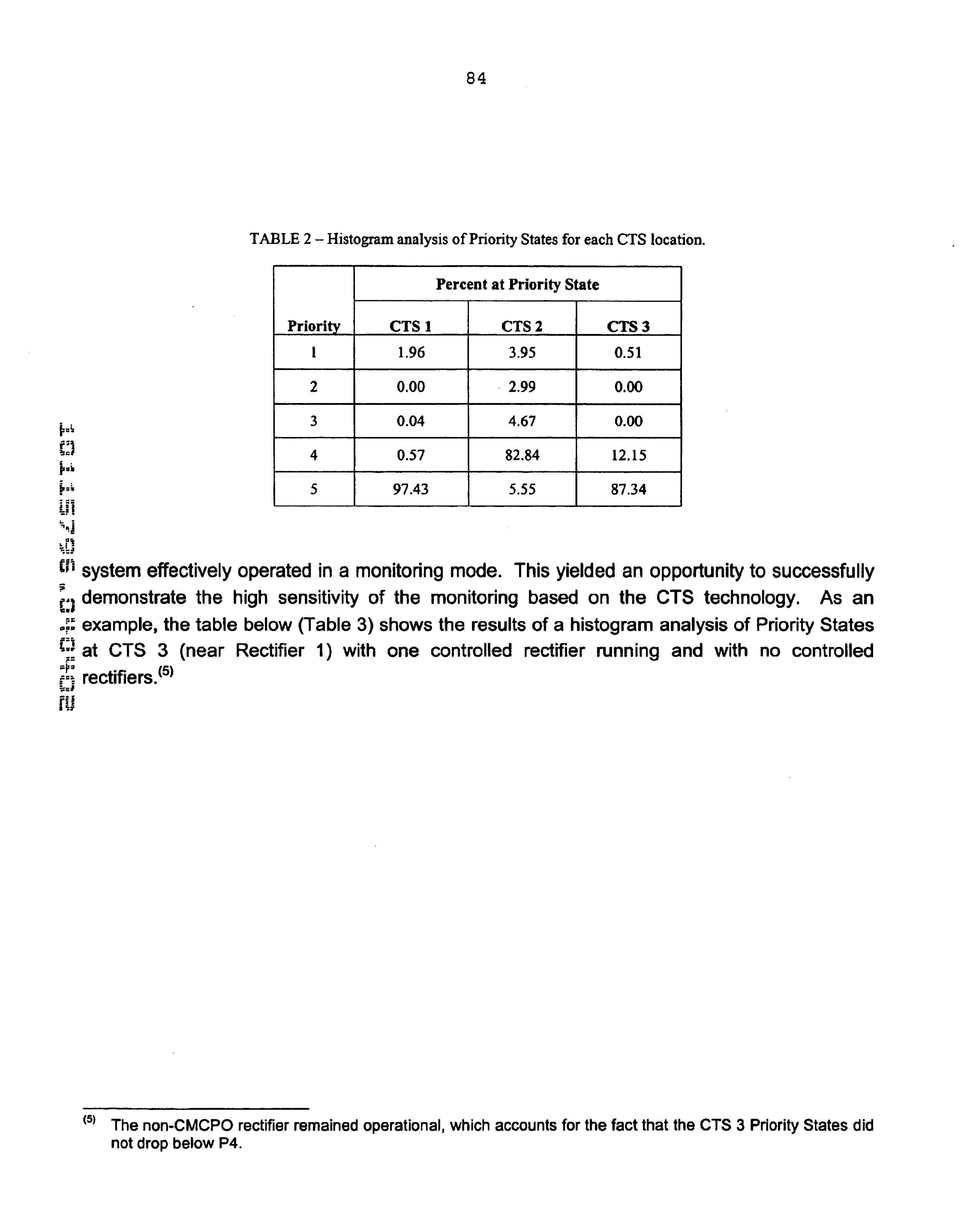 Figure US06744265-20040601-P00018