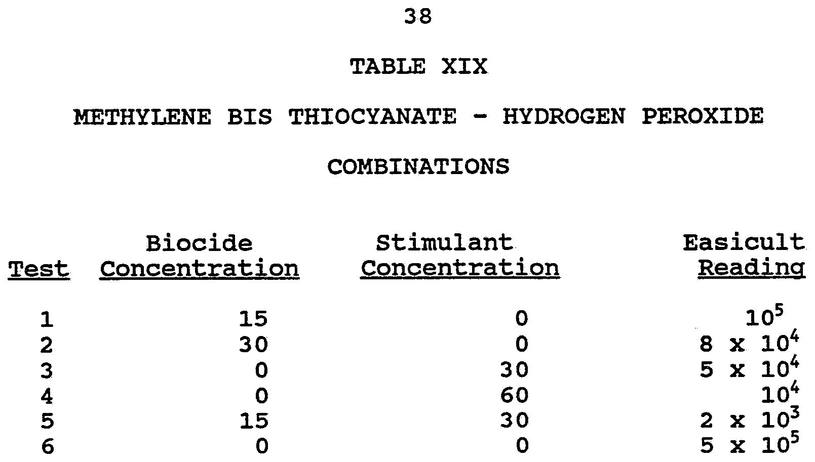 WO1992007465A1 - Microbiocidal combinations of materials and