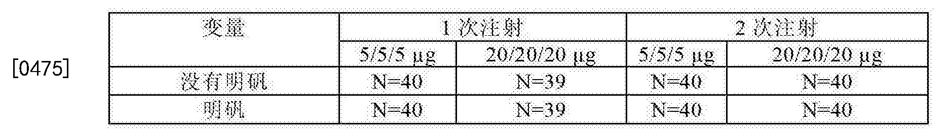 Figure CN103209708BD00532