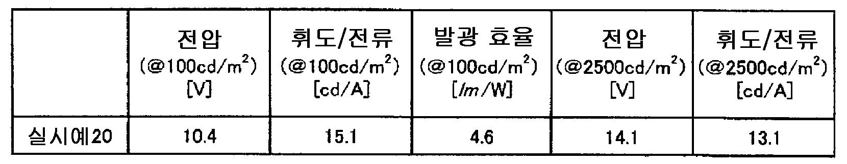 Figure 112008027807398-pct00095