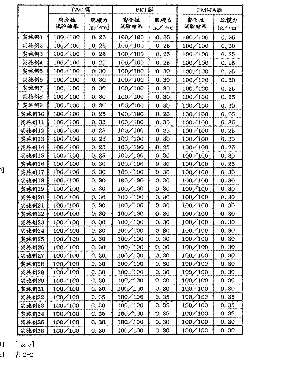 Figure CN103503115AD00311