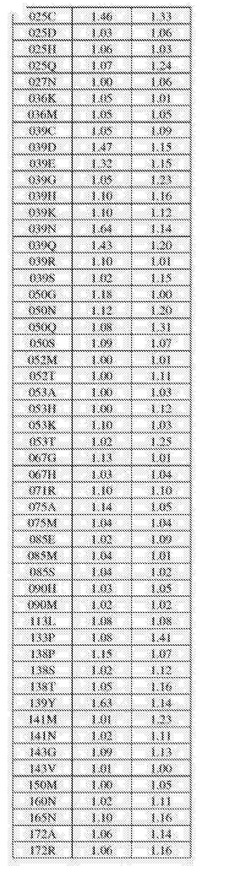 Figure CN105483099AD01181