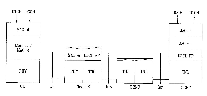 Figure R1020050051299