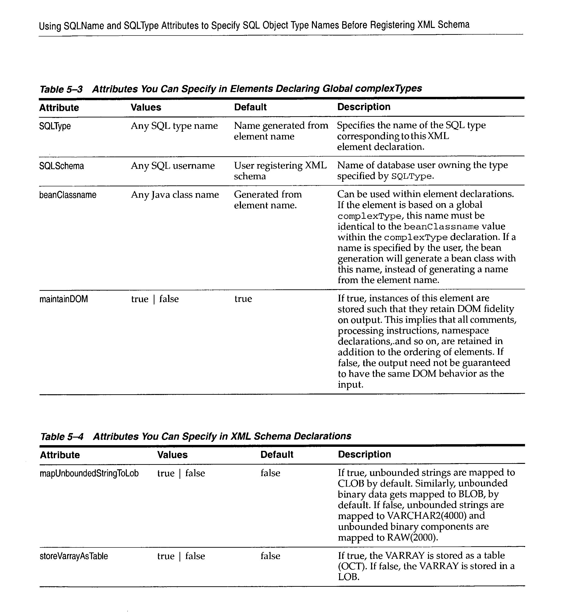 Figure US20030140308A1-20030724-P00028