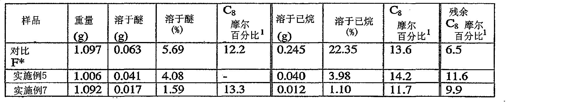 Figure CN101341021BD00452