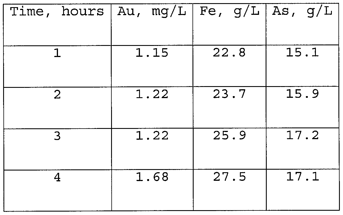 Figure imgf000032_0001