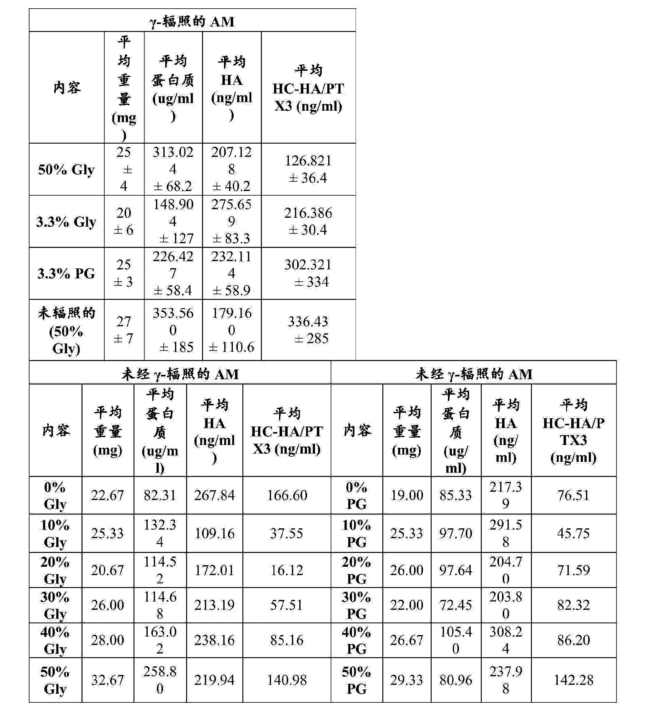 Figure CN103874762AD00611