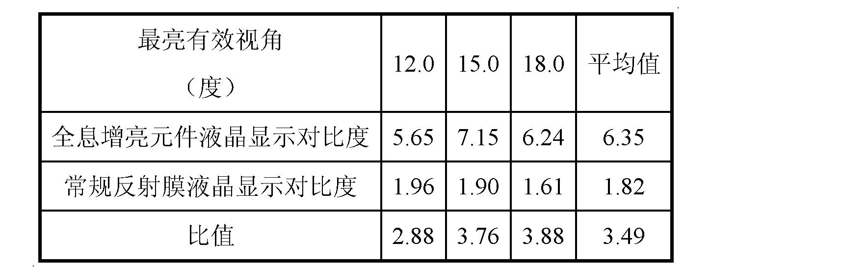 Figure CN102636836BD00081