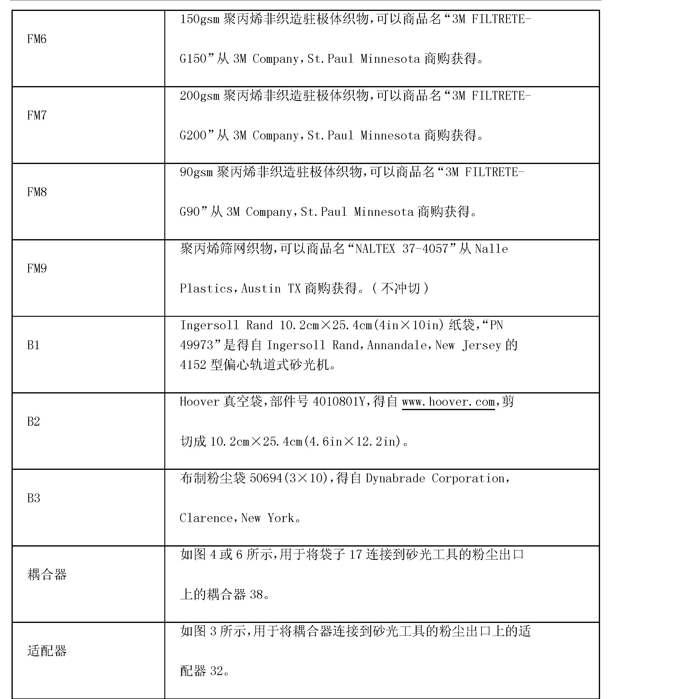 Figure CN101821057BD00141