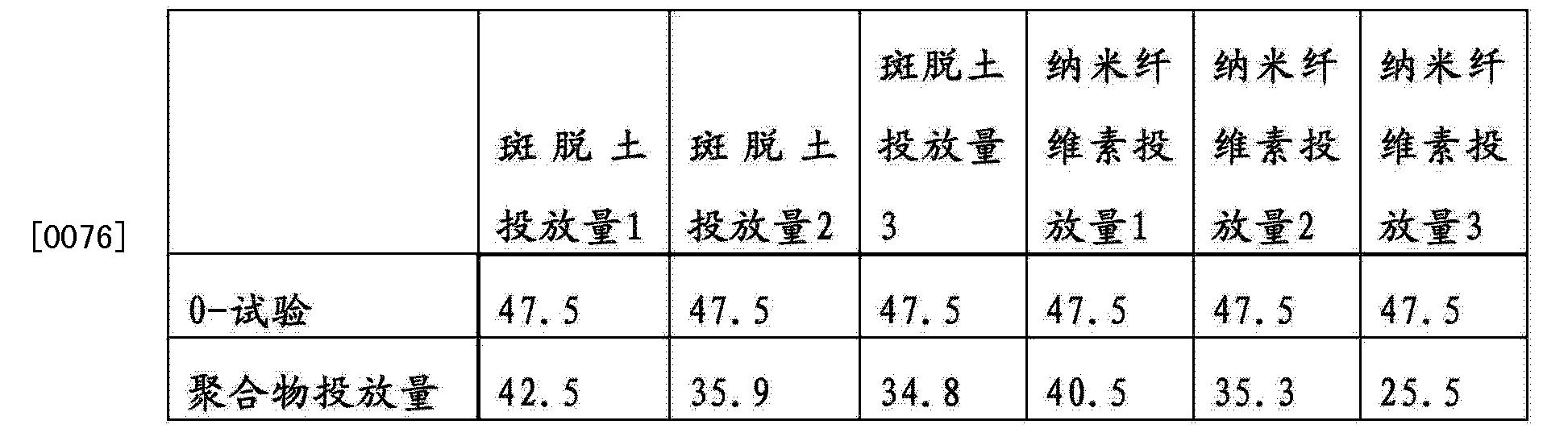 Figure CN102666987BD00091