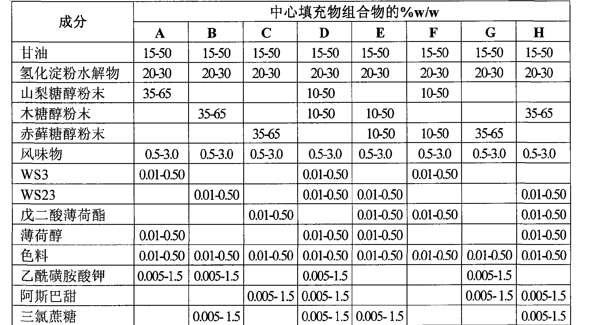 Figure CN101511202BD00782