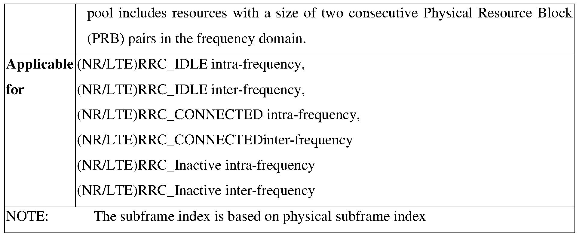Figure PCTCN2019115032-appb-000002