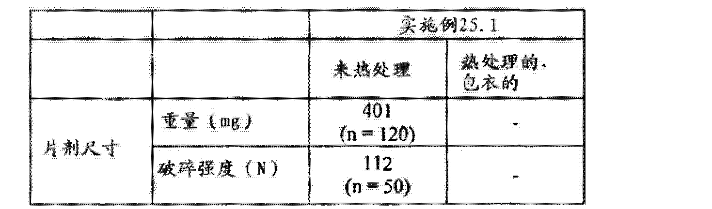Figure CN102688241AD01402