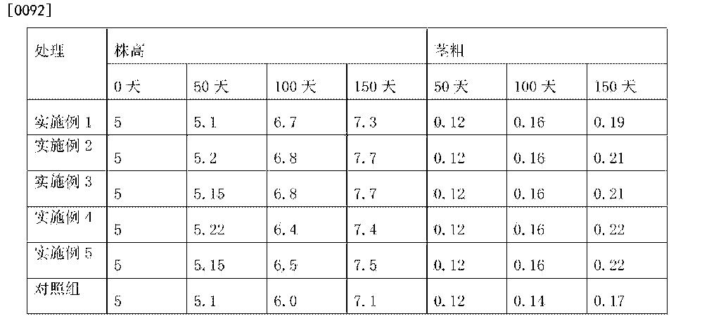 Figure CN105766592AD00091