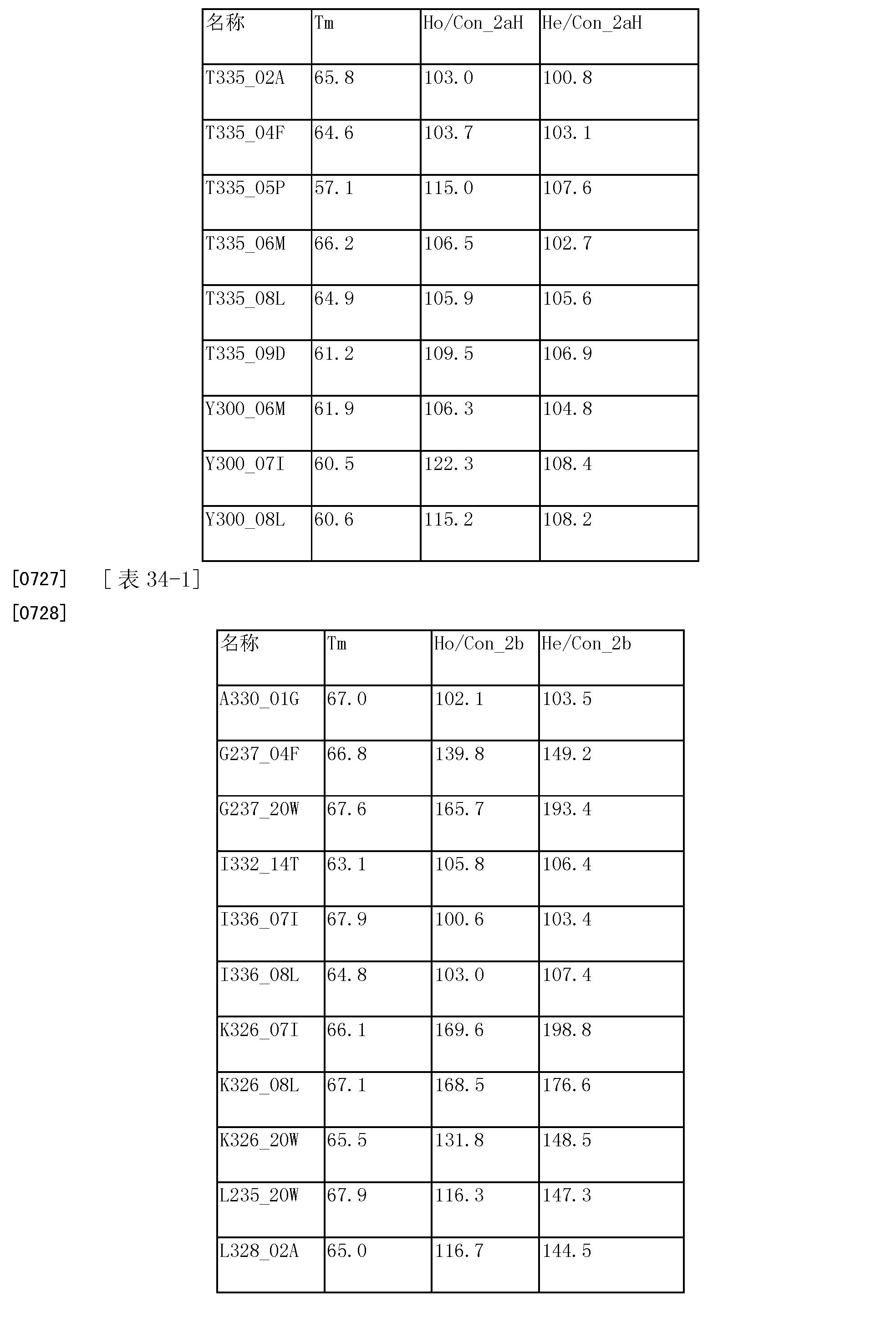 Figure CN103827300AD01431