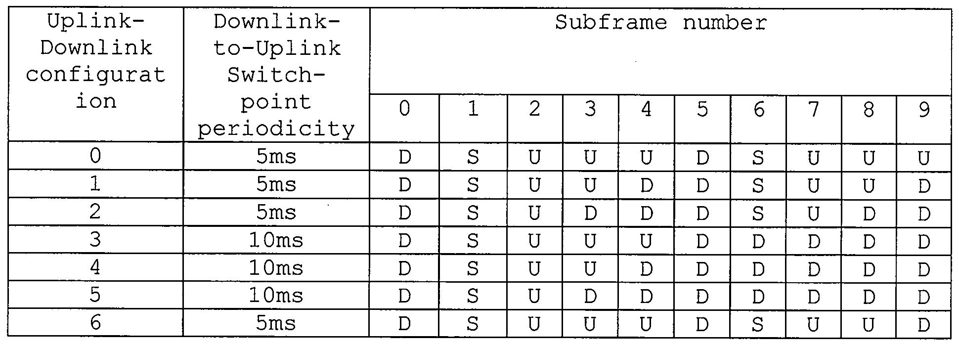Figure 112016078160092-pct00001