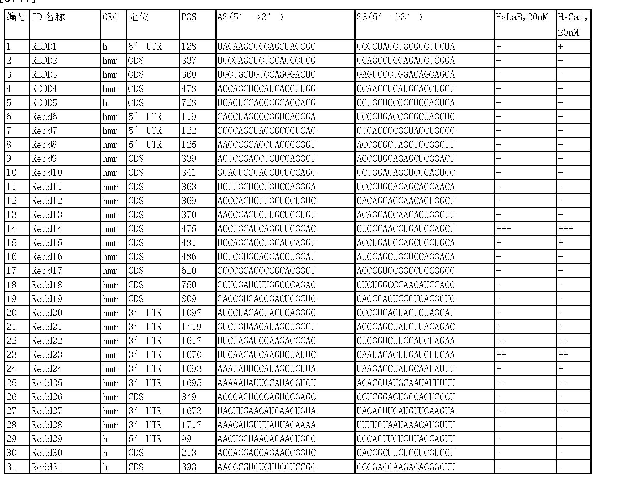 Figure CN101123994BD00711
