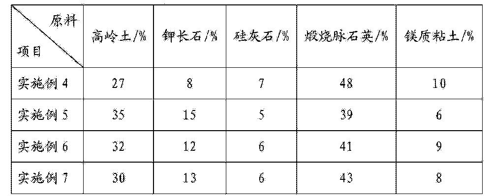 Figure CN104291785BD00061