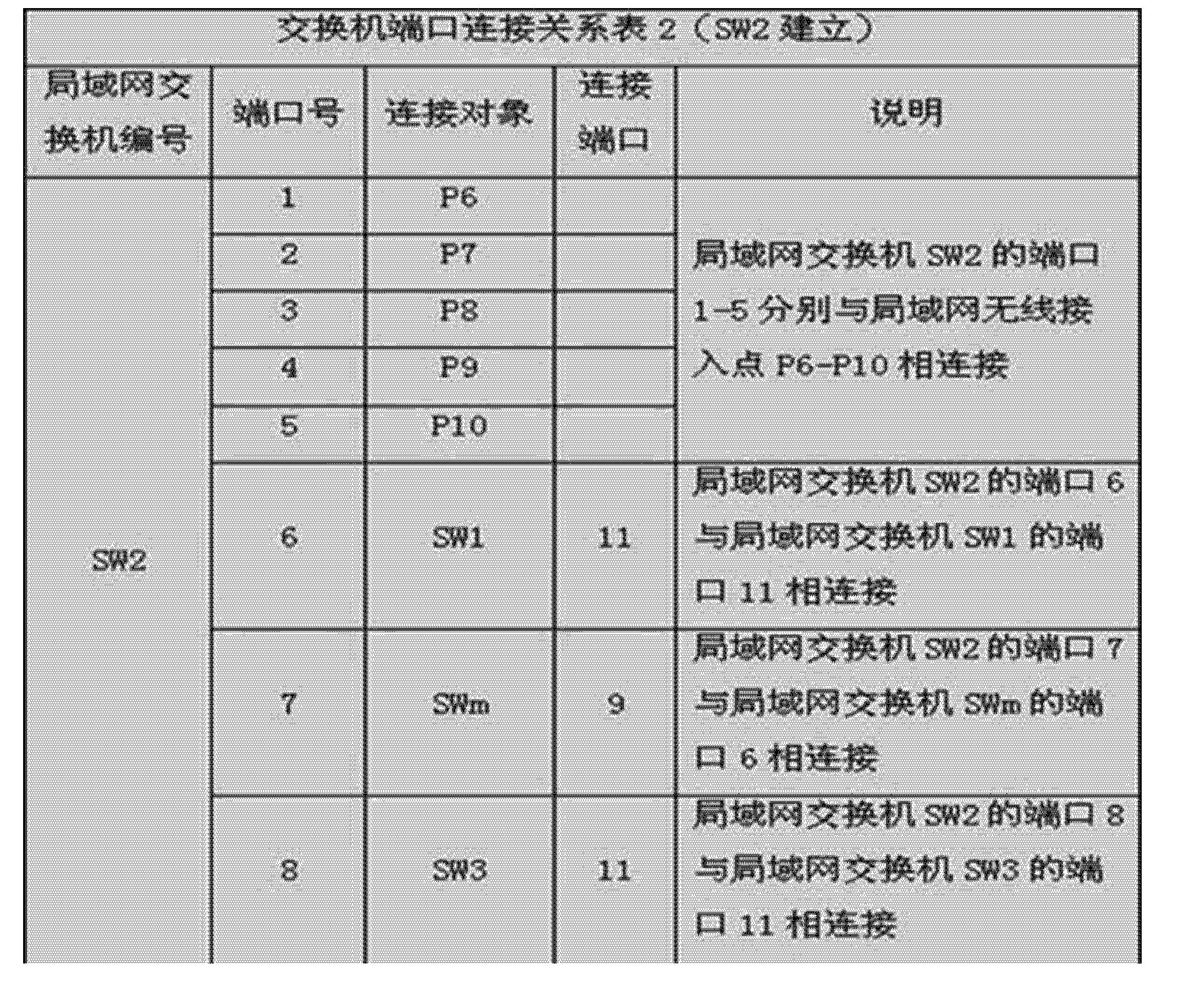 Figure CN104158712AD00161